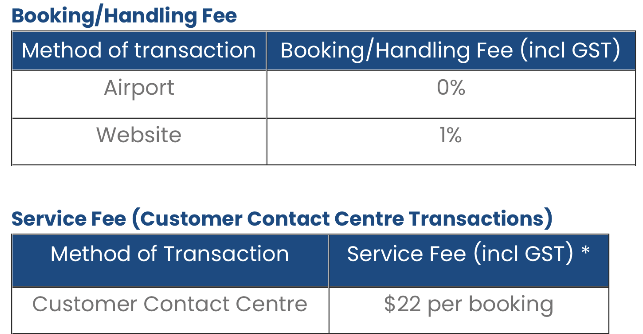 Online Booking and Handling Fee