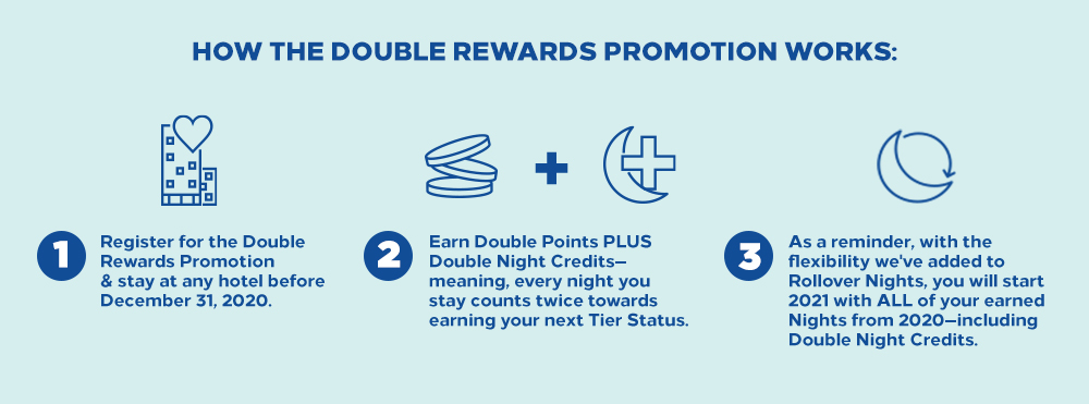 Hilton Double Rewards Promotion