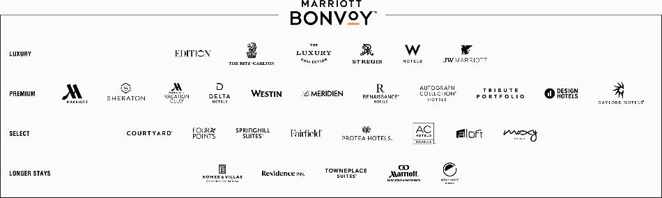 Marriott Bonvoy Brands