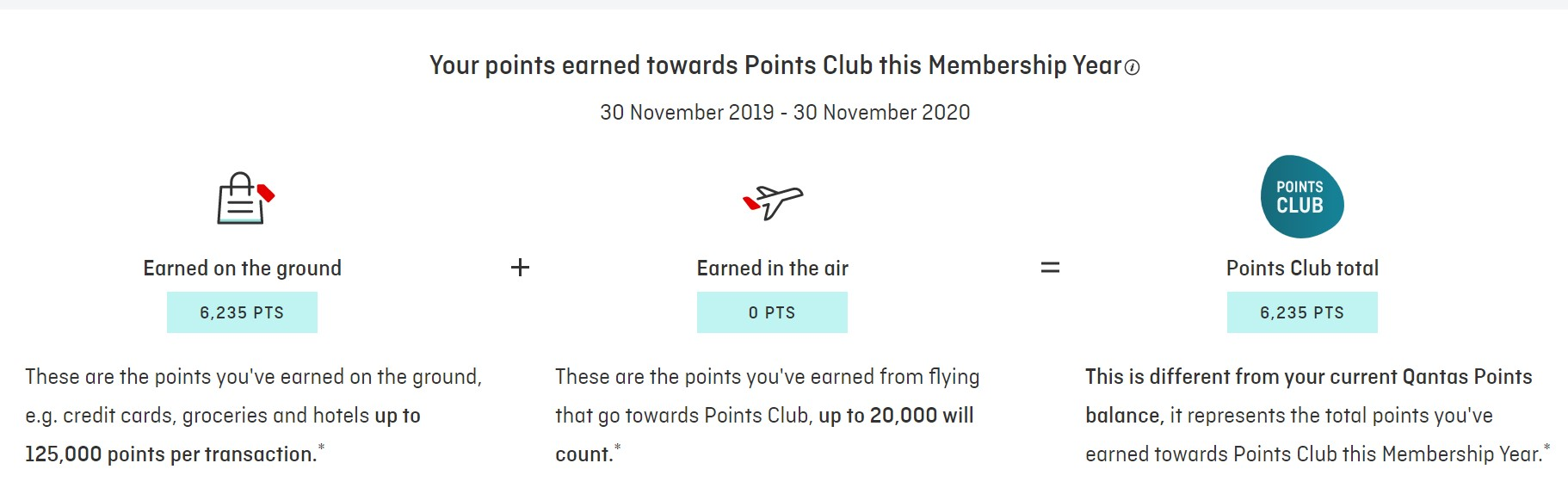 Points Club Summary