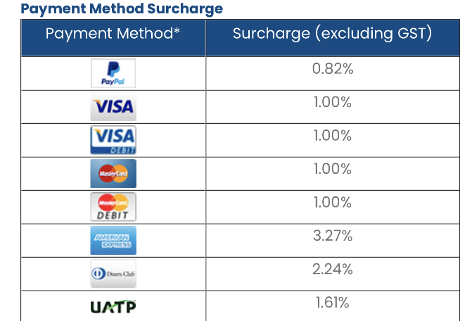 Rex, Payment Method Surcharge