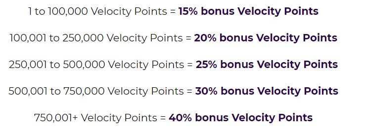 Tiered Bouns Rates