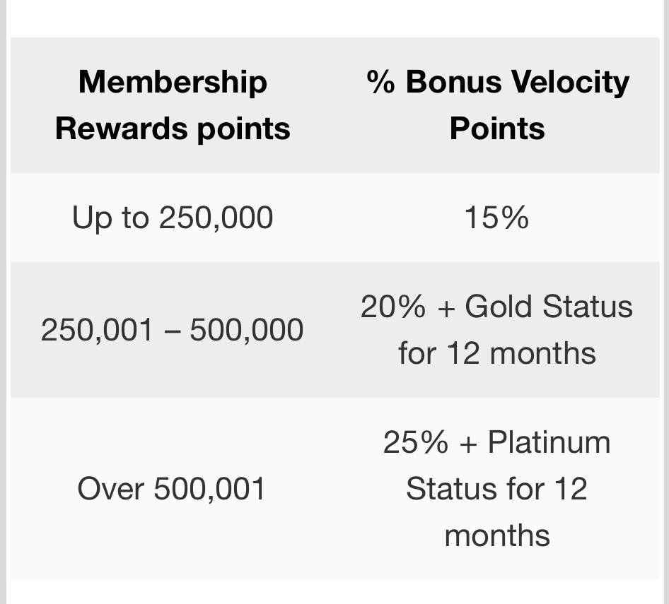 Velocity Transfer Bonus