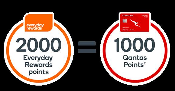 Everyday Rewards point to Qantas