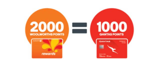 Woolworths rewards to Qantas conversion ratio