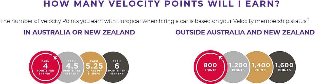VFF-Europcar